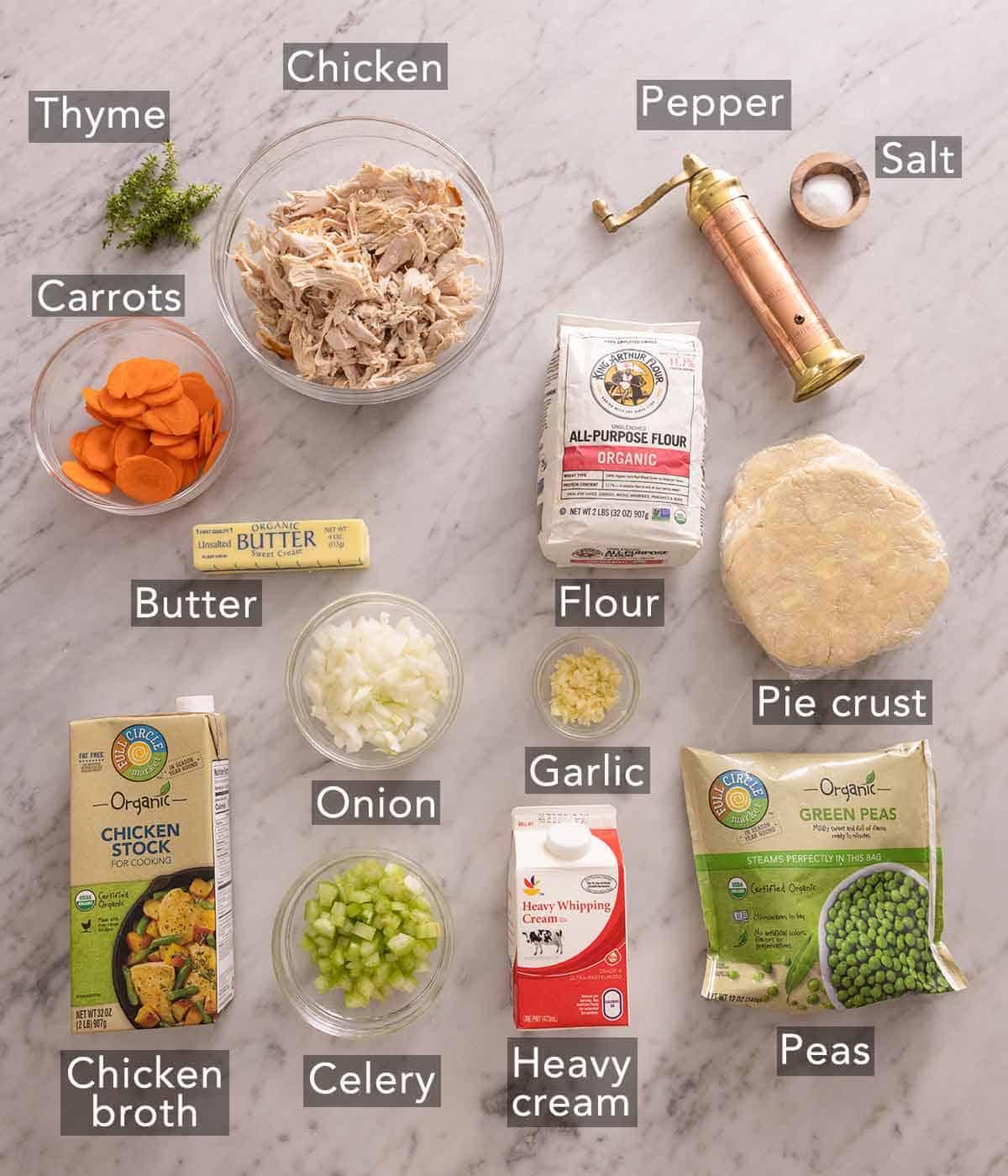 Ingredients needed to make chicken pot pie.